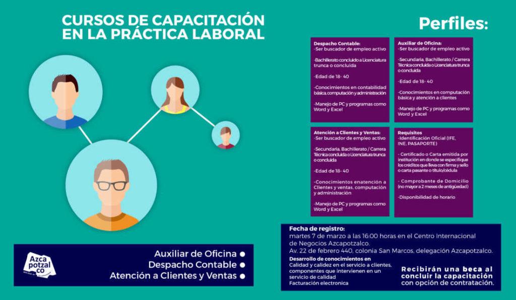 CURSOS DE CAPACITACIÓN LABORAL EN AZCAPOTZALCO