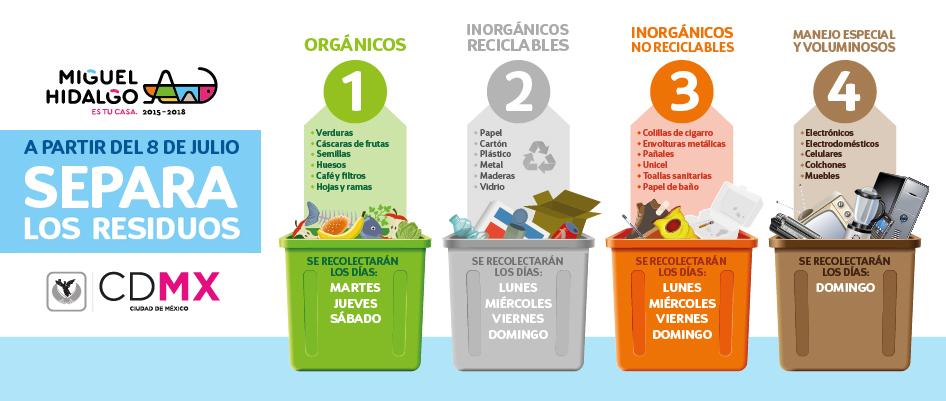 Separemos los residuos: Delegación Miguel Hidalgo