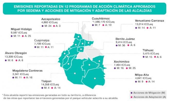 Aprueba SEDEMA 12 programas de Acción Climática para alcaldías