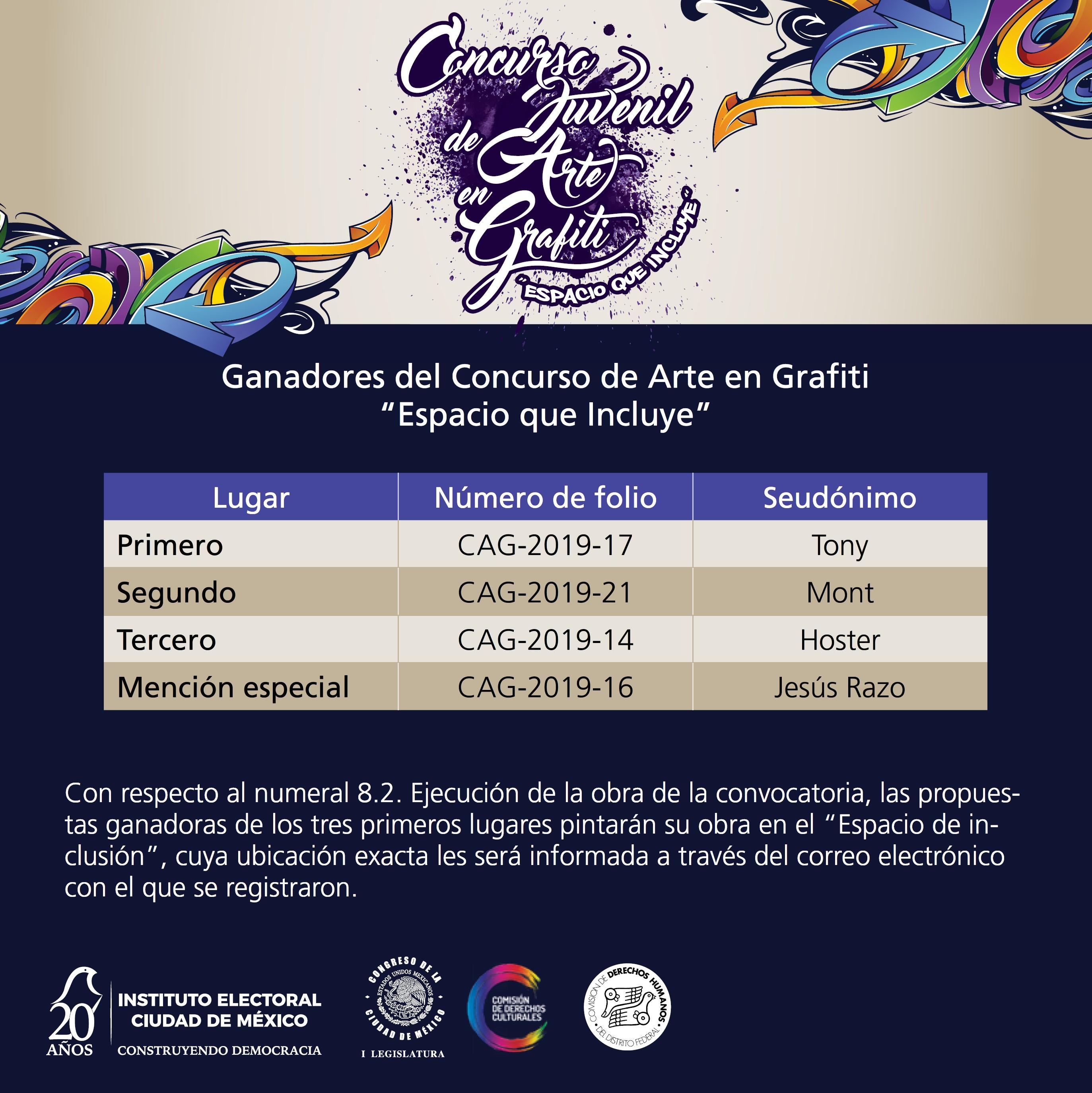Promueve el IECM la participación ciudadana mediante el Concurso Juvenil de Arte en Grafiti