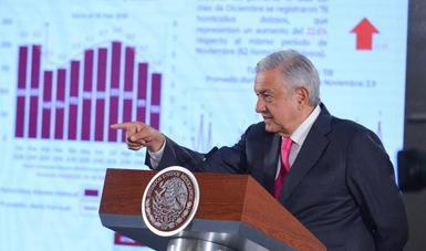 Se prepara acuerdo nacional para mejorar salarios y prestaciones a policías, anuncia presidente López Obrador