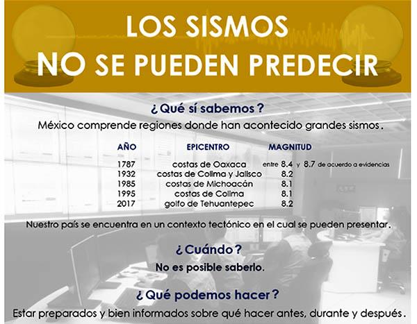 Los sismos no se pueden predecir, reitera la UNAM