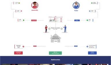 La Secretaría del Trabajo y Previsión Social lanza versión actualizada de la plataforma digital