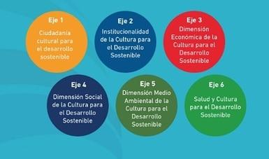 Listo el VII Congreso Iberoamericano de Cultura 2020 que enriquecerá la estrategia para vincular este sector con el desarrollo sostenible