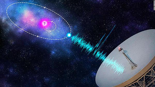 Señales de radio, de origen humano, confunden información sobre otras civilizaciones