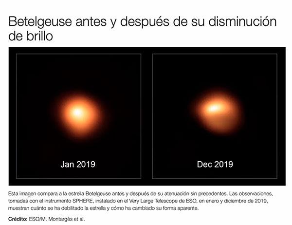 Ayuda universitario a resolver misterio sobre el brillo de Betelgeuse