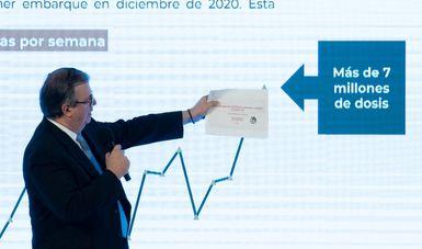 México, entre los 10 primeros lugares en abastecimiento de vacunas gracias a estrategia de diversificación y envasado en el país