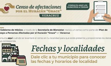 Abre Bienestar sitio para consultar censo a población afectada por Grace, en Veracruz