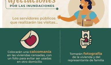 Comunicado Bienestar Edomex Ecatepec