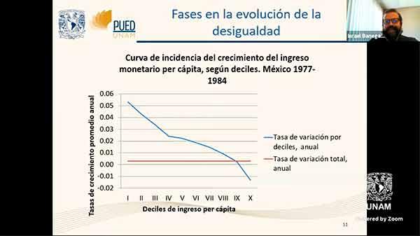 PUED: Una década de aportar propuestas en pro de México